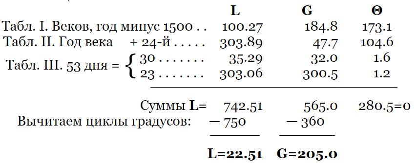 http://s3.uploads.ru/XNwRi.png