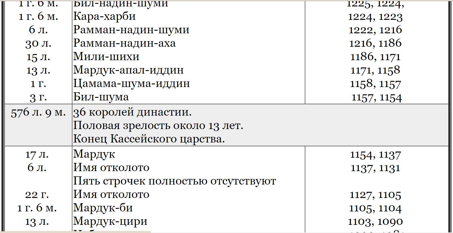 http://s3.uploads.ru/YjGul.png