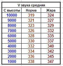 http://s3.uploads.ru/os4mz.png