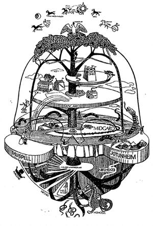 Обереги и защита, ритуалы сведения порчи, проклятий и т.п.