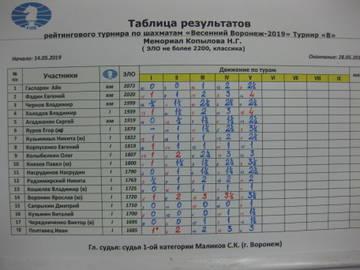 http://s3.uploads.ru/t/7QCpK.jpg