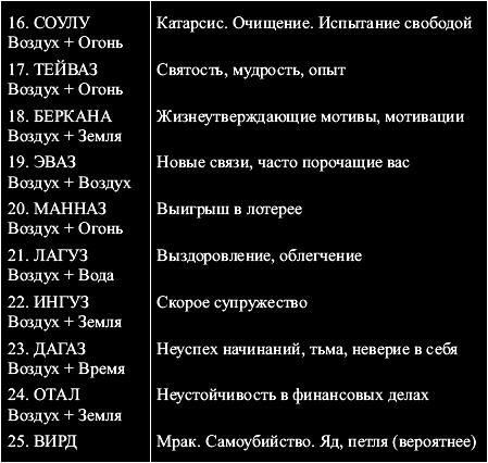 http://s3.uploads.ru/t/7z1bX.png