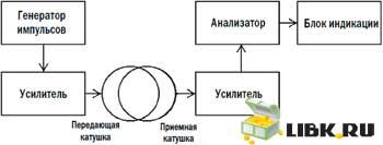 http://s3.uploads.ru/t/BNSz9.jpg