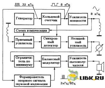 http://s3.uploads.ru/t/FdiUv.jpg
