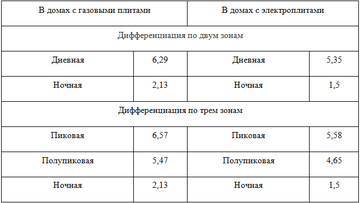 http://s3.uploads.ru/t/I8z29.png