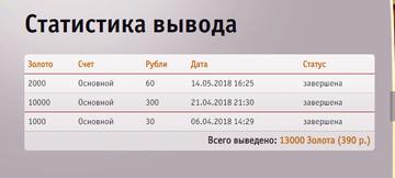http://s3.uploads.ru/t/O23oD.png