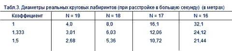 http://s3.uploads.ru/t/RBD6T.jpg