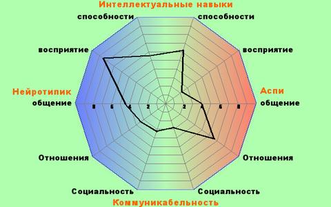 http://s3.uploads.ru/t/Rstkw.png