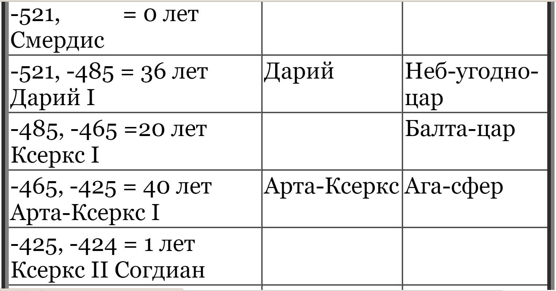 http://s3.uploads.ru/vwg4j.png