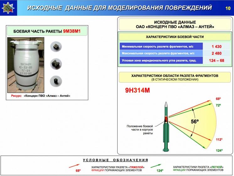 http://s3.uploads.ru/xrVFb.jpg